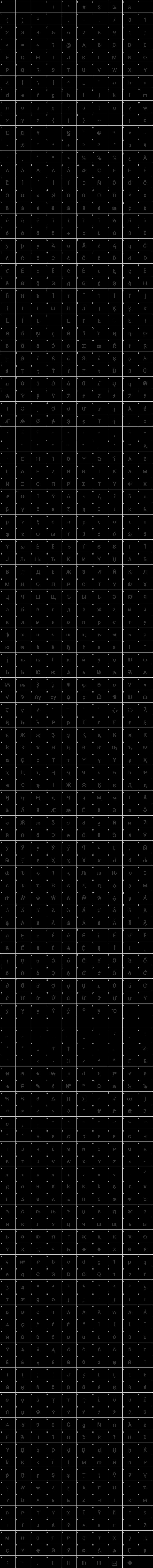 Roboto 2014 Glyph Map